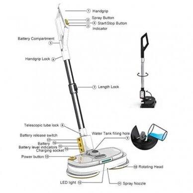 Elektrinė grindų šluota Mamibot Mop Mopa680 3