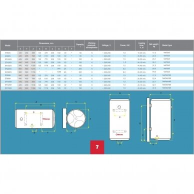 Elektrinis vandens šildytuvas Thermex ER 150V Combi, 1,5 kW 4