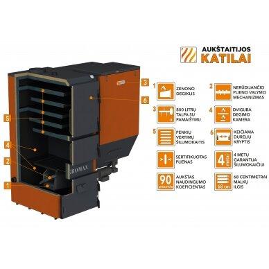"Granulinis katilas 100 kW, komplekte su 100 kW ""Zenono"" degikliu, 400 l bunkeriu 3"