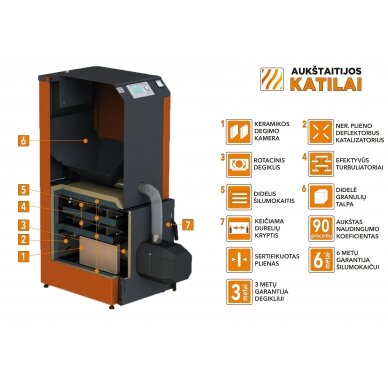 Granulinis katilas 12 kW komplekte su rotac. moduliuojamu degikliu ir integruotu 120 l bunkeriu