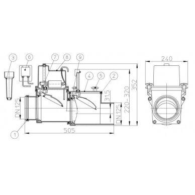 Magistralinis dviejų užsklandų atbulinis vožtuvas HL712.2EPC su elektrine pavara 2