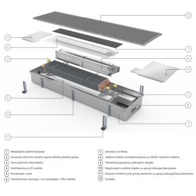 Įleidžiamas grindinis šildymo/vėdinimo konvektorius FCH 250x32x13 3