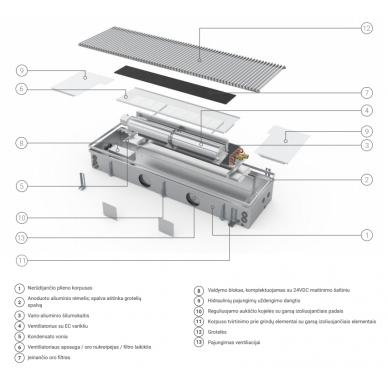 Įleidžiamas grindinis šildymo/vėsinimo konvektorius su vėdinimo pajungimu FCHV 250x36x16 3