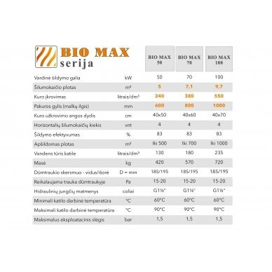 Kieto kuro katilas BIO MAX, 70 kW iki 700m² 3
