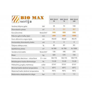 Kieto kuro katilas BIO MAX+E, 70 kW, su orapūte, valdikliu ir dūmų temperatūros davikliu 3