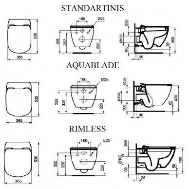 Komplektas: pakabinamas WC, Thin Soft Close dangtis, 3in1 rėmas 6