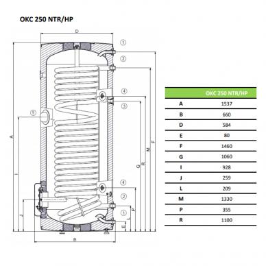 Greitaeigis pastatomas netiesioginio šildymo vandens šildytuvas šilumos siurbliams Dražice OKC 250 NTR/HP, 234 l 2