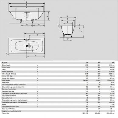 Plieninė vonia Kaldewei Silenio 170, 180 ir 190 cm 3