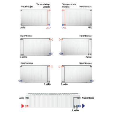 Plieniniai radiatoriai GALANT UNI 22UNI universalus prijungimas 2