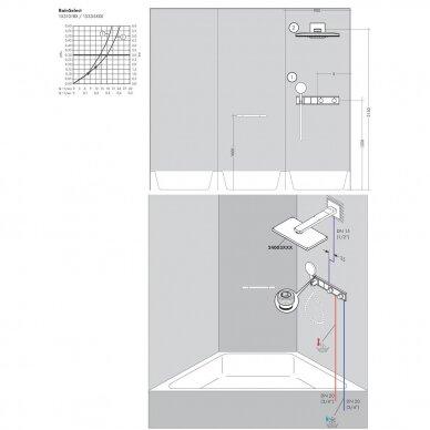 Potinkinė dėžutė Hansgrohe RainSelect Basic 2 funkcijų 2