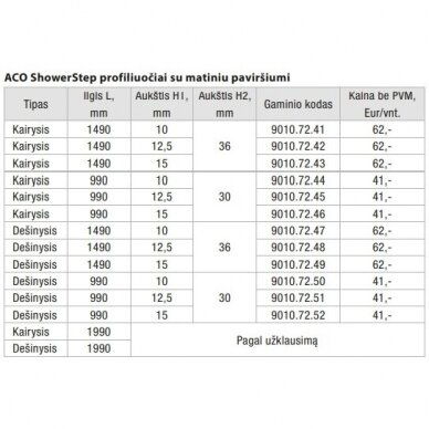 Profiliuotis Aco ShowerStep 99, 149 cm 5