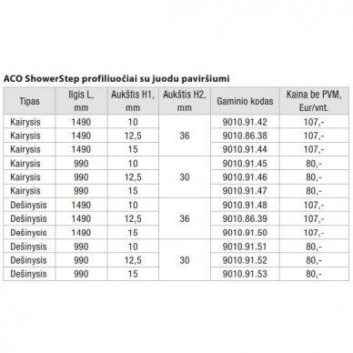 Profiliuotis Aco ShowerStep 99, 149 cm 6