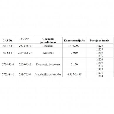 Rankų dezinfekcinis skystis Inobio 0,5 l 2