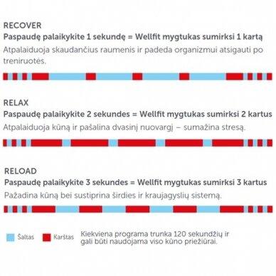 Termostatinė lietaus dušo sistema Oras Esteta su Wellfit terapijos funkcija 6