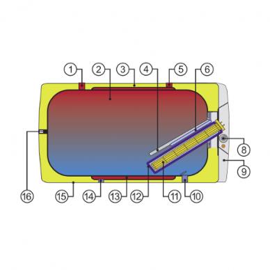 Vandens šildytuvas Dražice OKCV 160 2