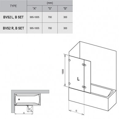 Vonios sienelės rinkinys Ravak BVS2 100 cm 3